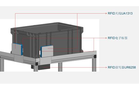RFID读写器HR9816应用于智能制造工位料箱管理