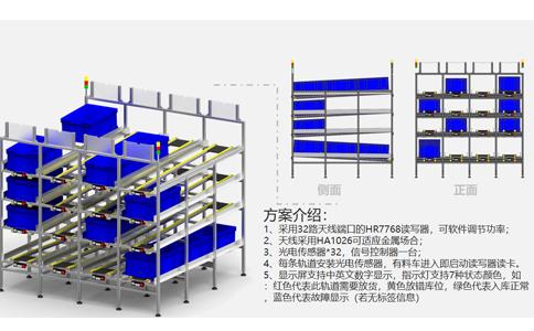 RFID天线HA1026用于智能制造物料流利架