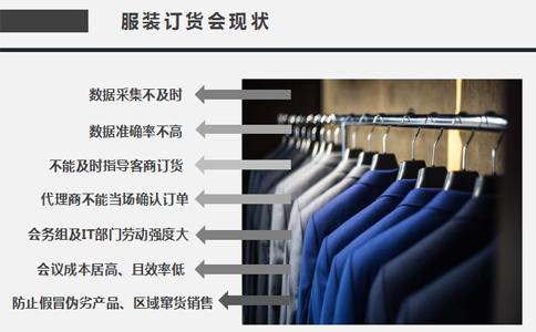 RFID样衣管理智能订货会系统